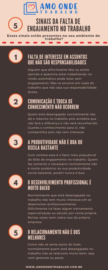 5 sinais da falta de engajamento no trabalho