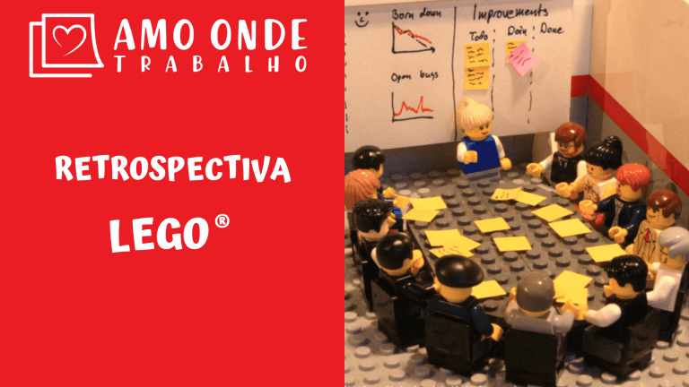 Retrospectiva LEGO
