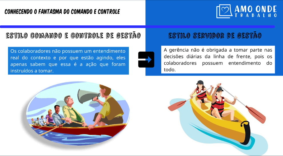 estilo comando e controle vs estilo servidor 1