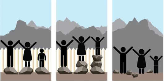 igualdade e inclusão
