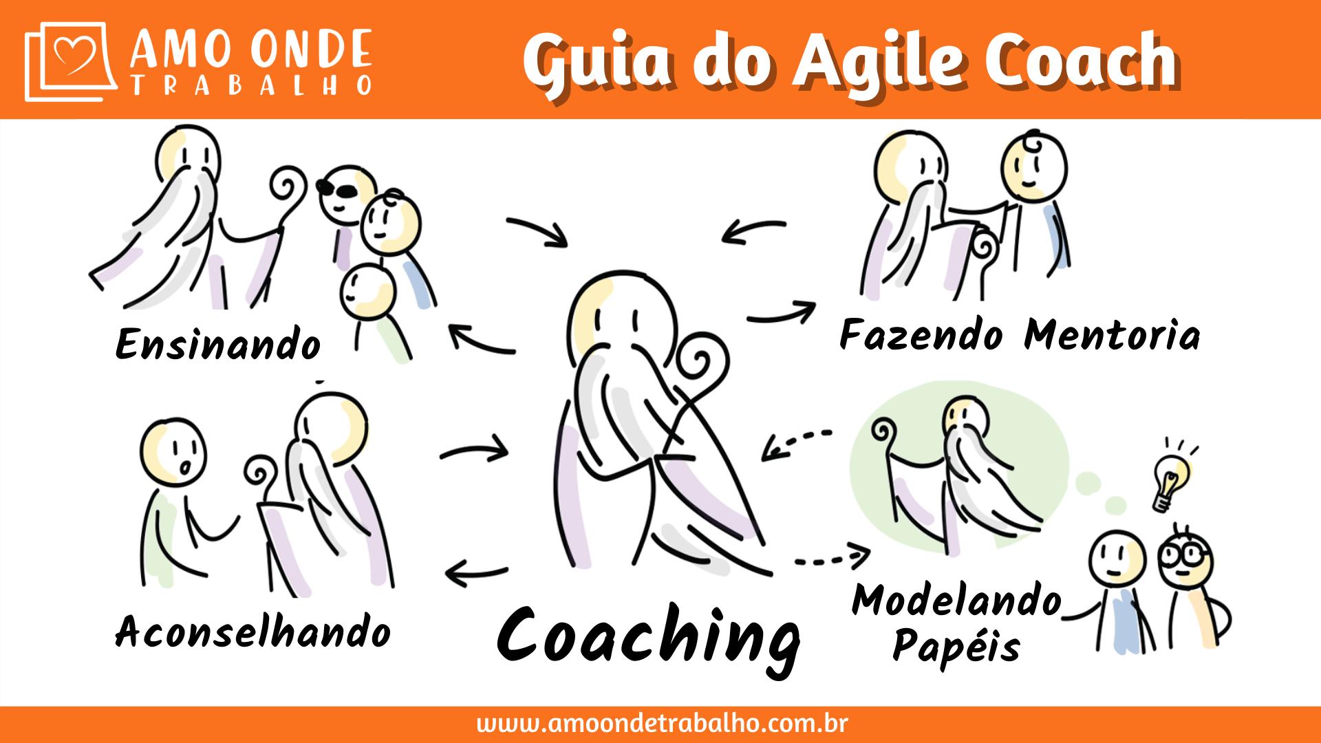 Guia do Agile Coach - Posturas