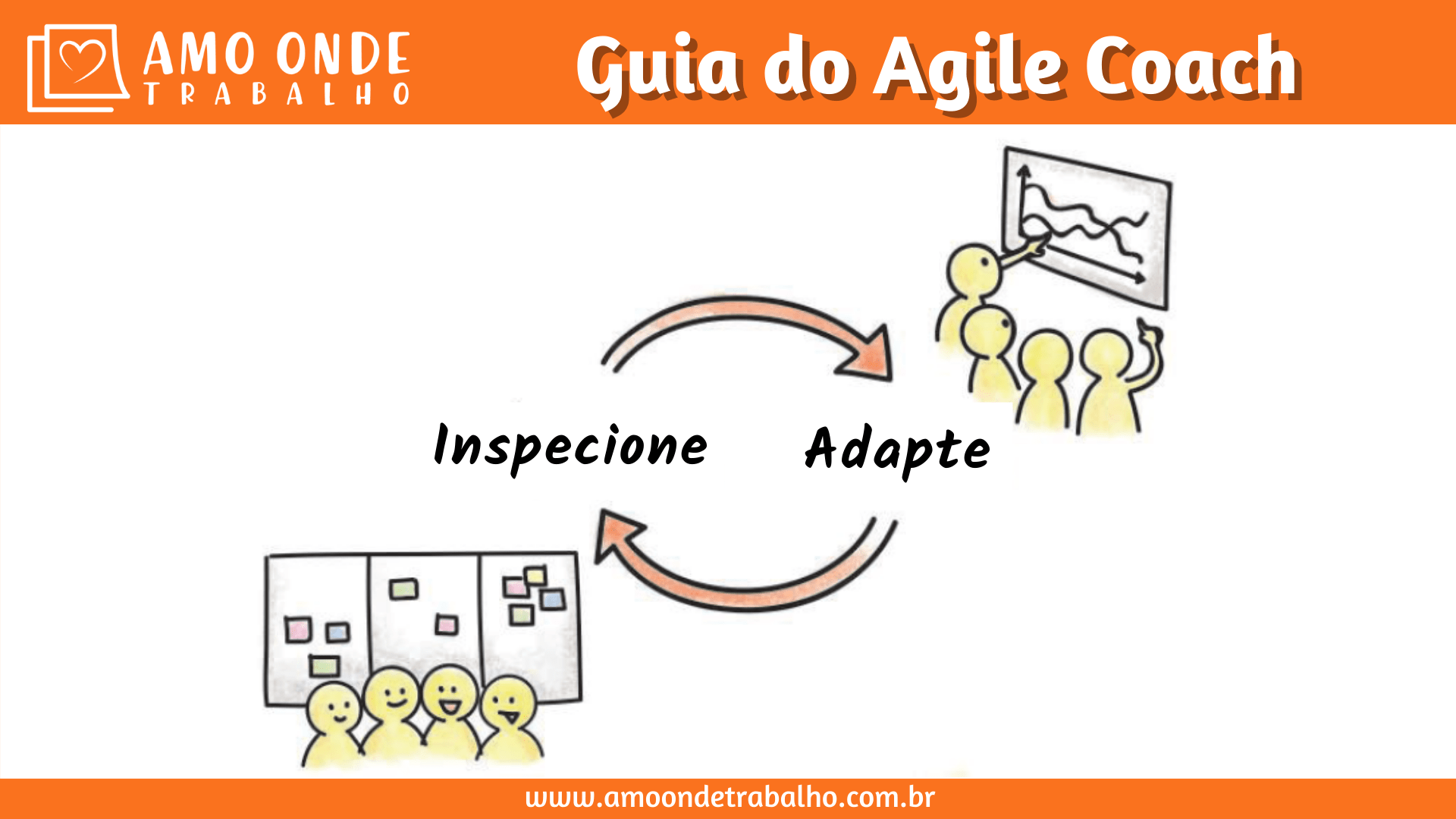 Guia do Agile Coach - Inspecione Adapte