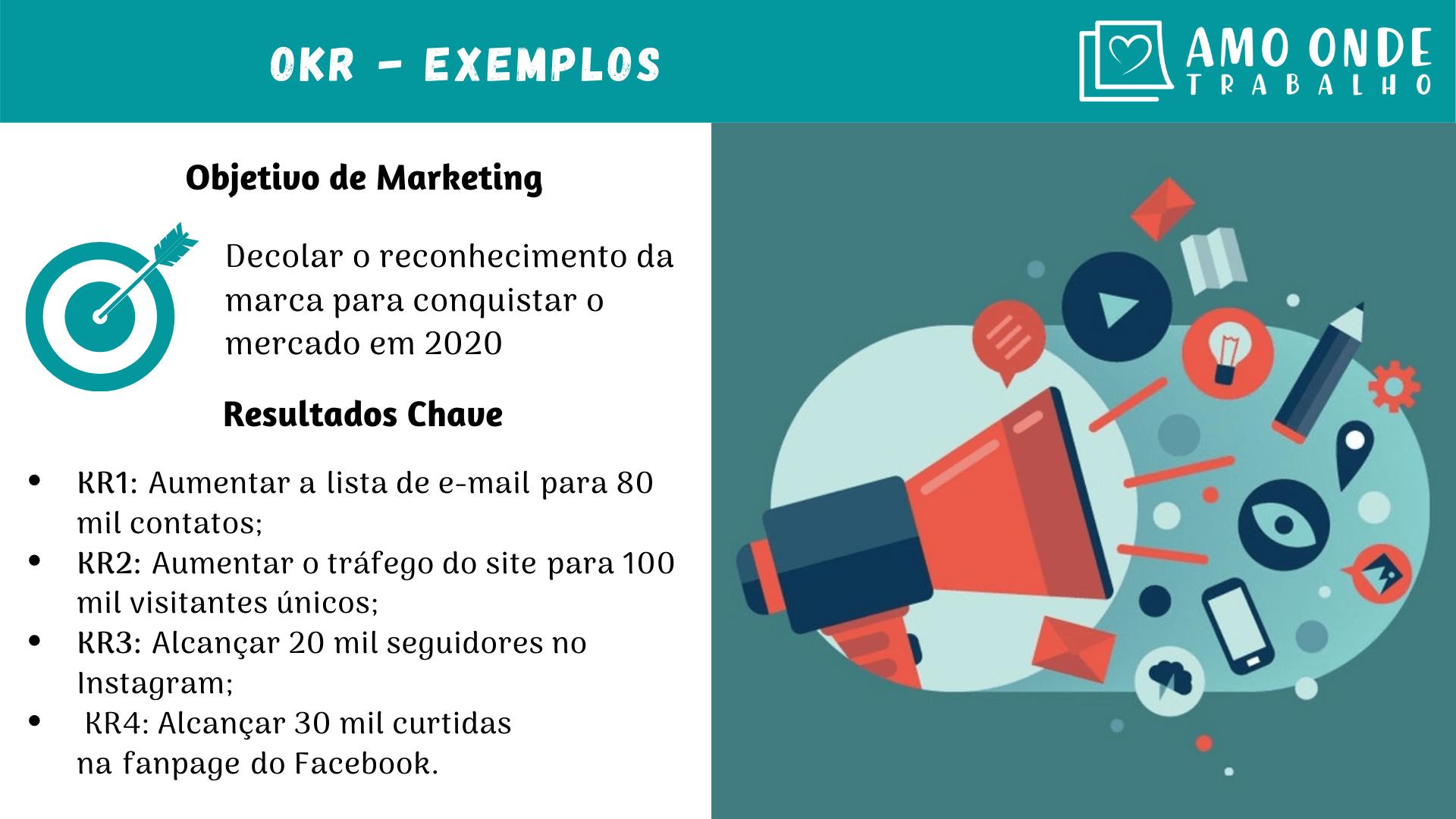 Exemplos de OKR Para Marketing