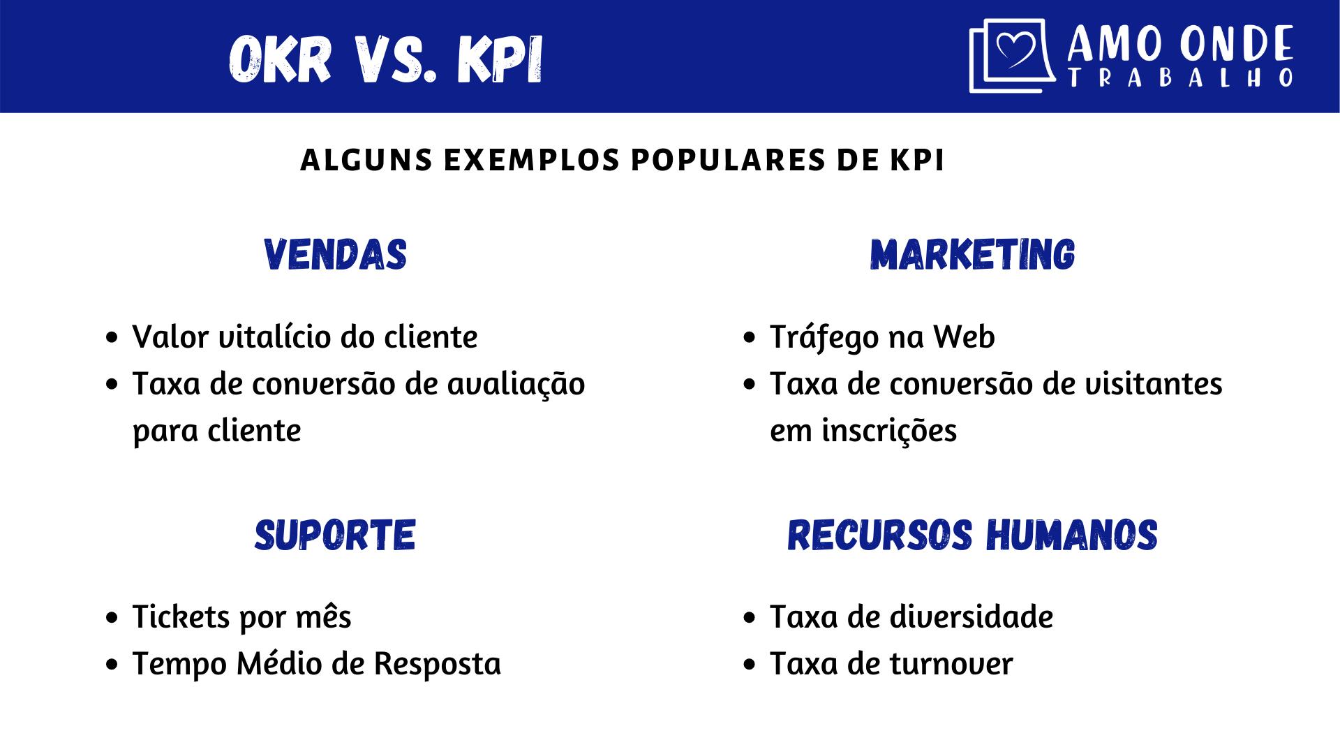 OKR Vs. KPI (6)