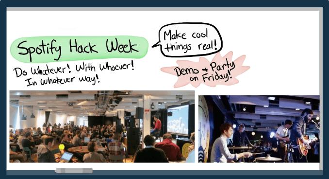 Hack Week Spotify