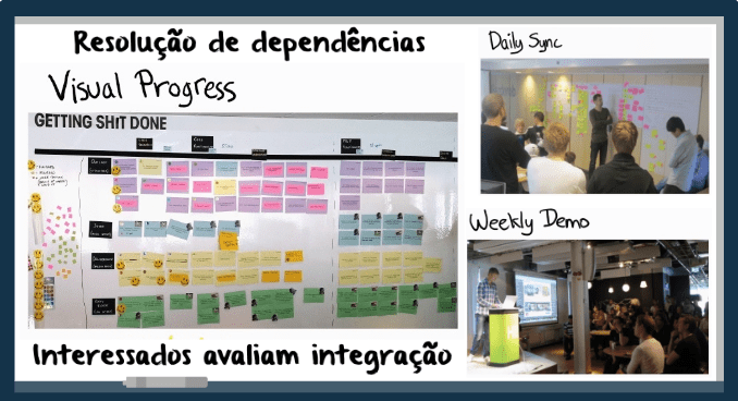 Práticas de gestão spotify 1