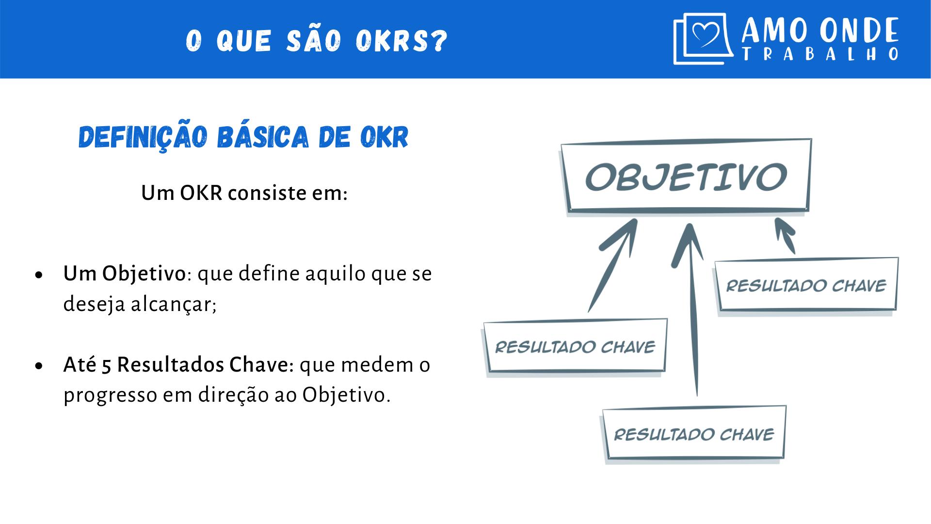 Webinário - OKR